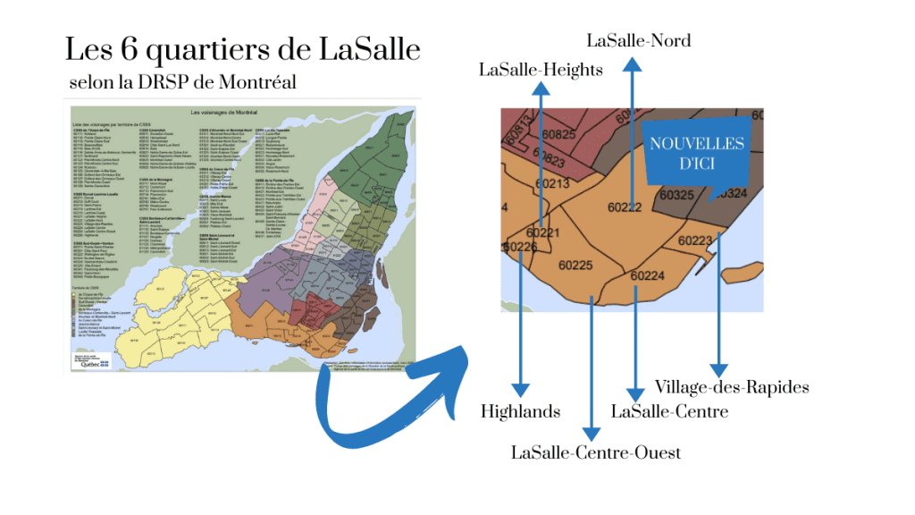 Les 6 quartiers de la LaSalle dans les bilans de Santé Publique Montréal